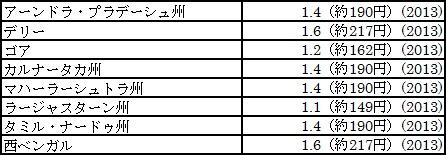 お金5088-9