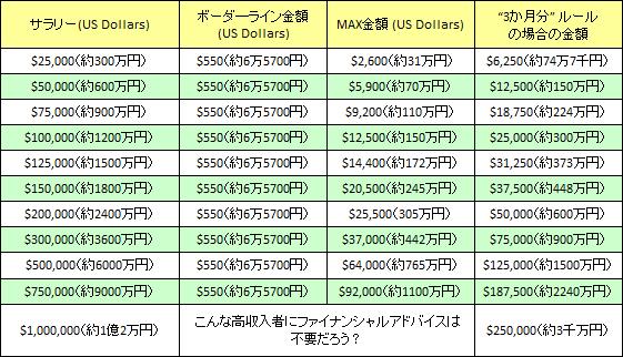お金5118-4