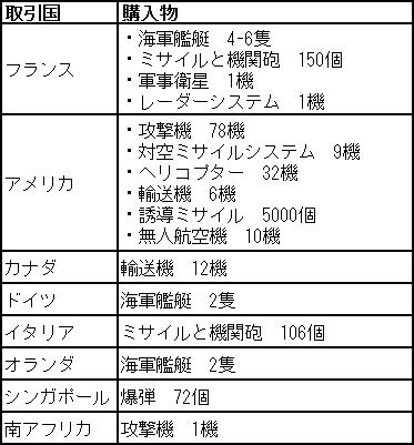 お金ミサイル (6)