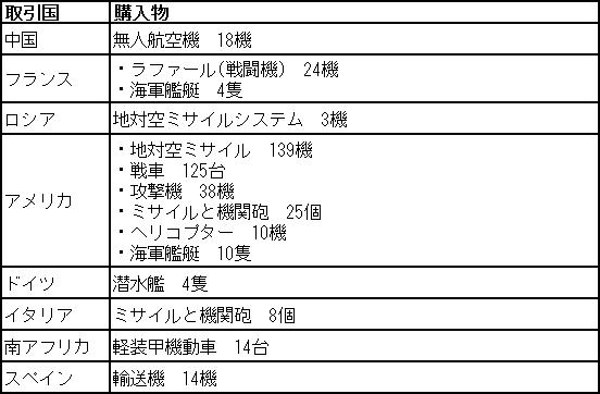 お金ミサイル (4)