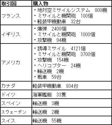 お金ミサイル (1)
